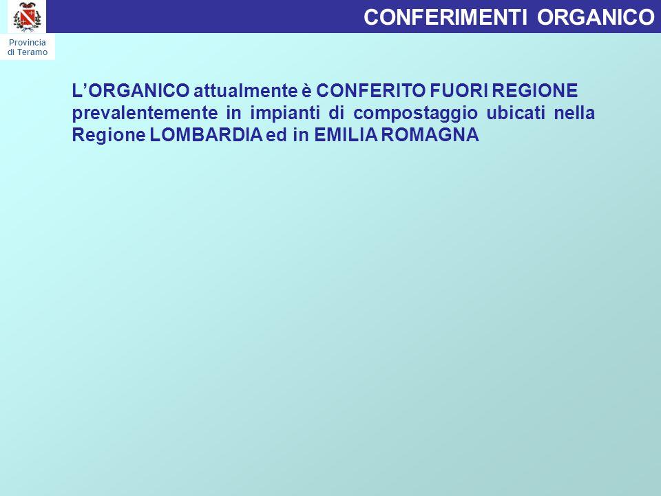 CONFERIMENTI ORGANICO Provincia di Teramo L'ORGANICO attualmente è CONFERITO FUORI REGIONE prevalentemente in impianti di compostaggio ubicati nella Regione LOMBARDIA ed in EMILIA ROMAGNA