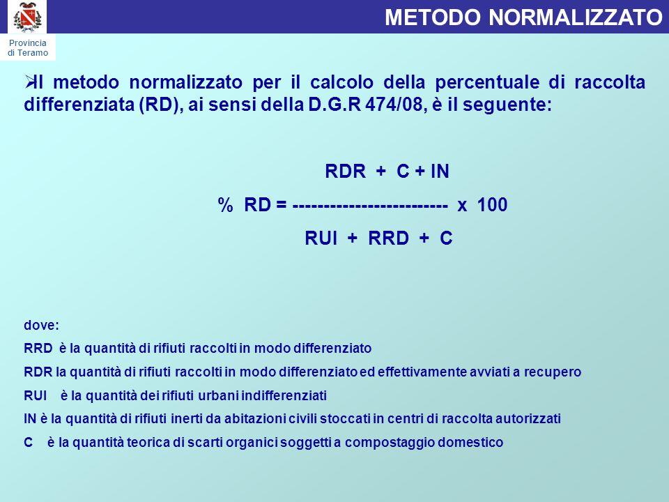 METODO NORMALIZZATO Provincia di Teramo  Il metodo normalizzato per il calcolo della percentuale di raccolta differenziata (RD), ai sensi della D.G.R 474/08, è il seguente: dove: RRD è la quantità di rifiuti raccolti in modo differenziato RDR la quantità di rifiuti raccolti in modo differenziato ed effettivamente avviati a recupero RUI è la quantità dei rifiuti urbani indifferenziati IN è la quantità di rifiuti inerti da abitazioni civili stoccati in centri di raccolta autorizzati C è la quantità teorica di scarti organici soggetti a compostaggio domestico RDR + C + IN % RD = ------------------------- x 100 RUI + RRD + C