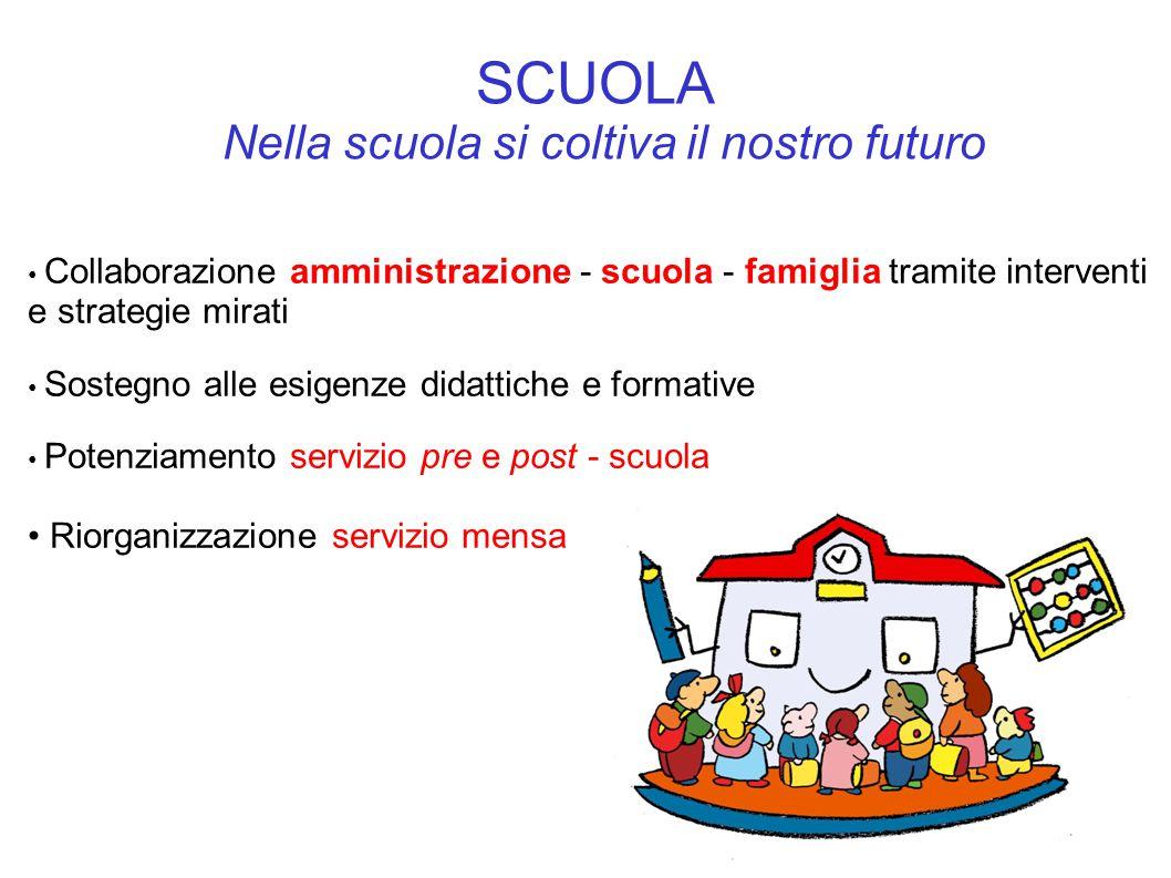 SCUOLA Nella scuola si coltiva il nostro futuro Collaborazione amministrazione - scuola - famiglia tramite interventi e strategie mirati Sostegno alle