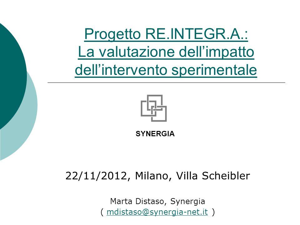 Progetto RE.INTEGR.A.: La valutazione dell'impatto dell'intervento sperimentale 22/11/2012, Milano, Villa Scheibler Marta Distaso, Synergia ( mdistaso@synergia-net.it )mdistaso@synergia-net.it SYNERGIA