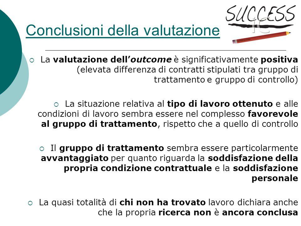 Conclusioni della valutazione  La valutazione dell'outcome è significativamente positiva (elevata differenza di contratti stipulati tra gruppo di tra