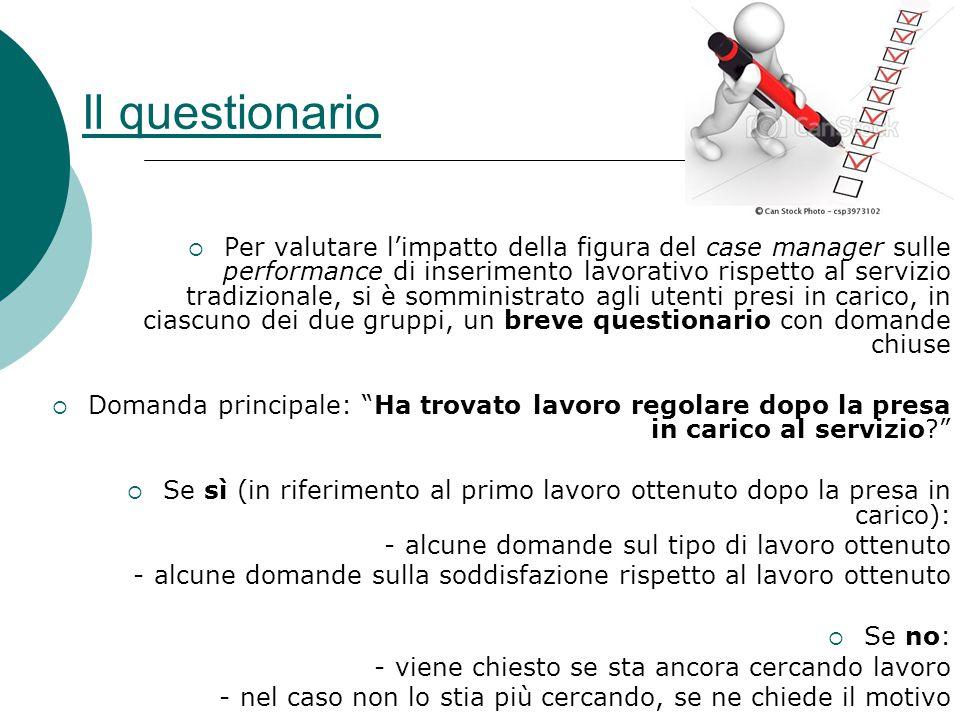 Grazie per l'attenzione SYNERGIA Milano (20123) - Via Mauro Macchi, 44 Tel.