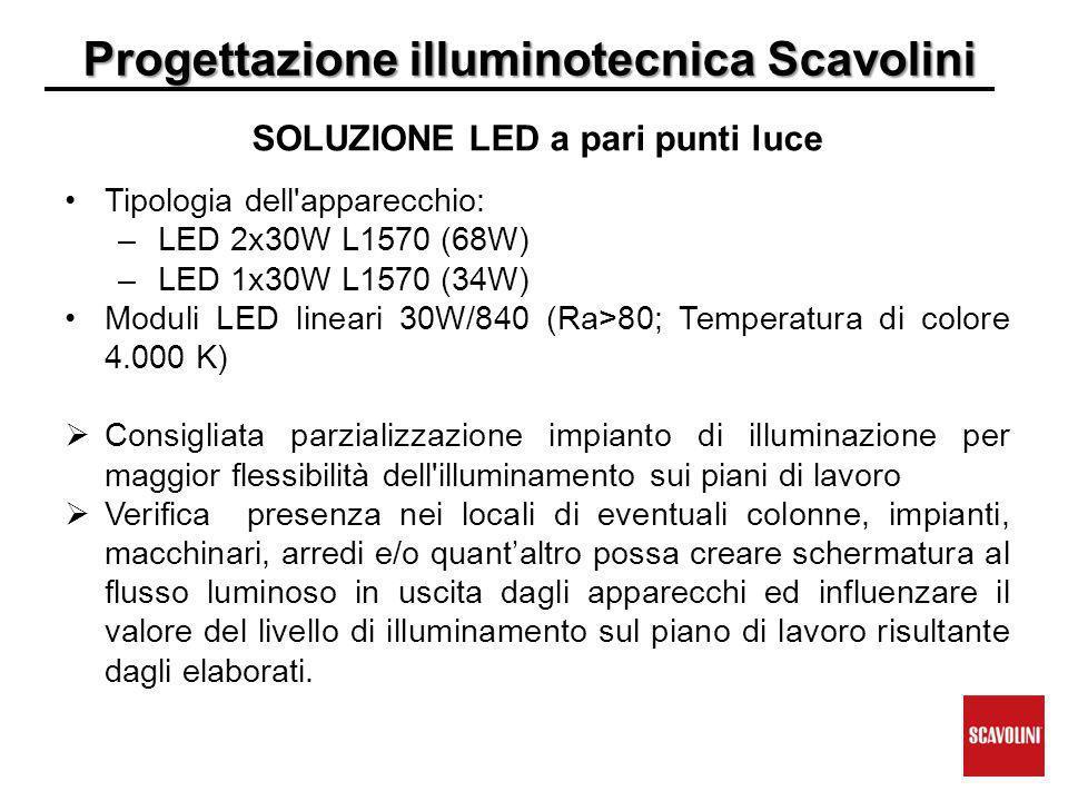 Progettazione illuminotecnica Scavolini SOLUZIONE LED a pari punti luce Tipologia dell apparecchio: –LED 2x30W L1570 (68W) –LED 1x30W L1570 (34W) Moduli LED lineari 30W/840 (Ra>80; Temperatura di colore 4.000 K)  Consigliata parzializzazione impianto di illuminazione per maggior flessibilità dell illuminamento sui piani di lavoro  Verifica presenza nei locali di eventuali colonne, impianti, macchinari, arredi e/o quant'altro possa creare schermatura al flusso luminoso in uscita dagli apparecchi ed influenzare il valore del livello di illuminamento sul piano di lavoro risultante dagli elaborati.