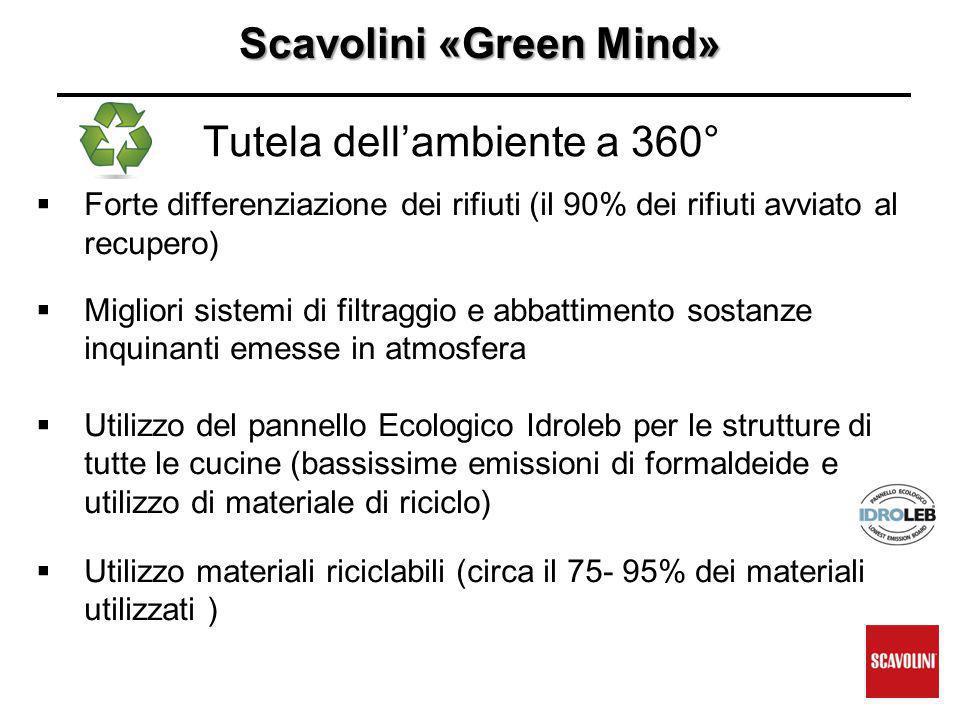 Valori di efficienza Potenza installata Ore/anno di funzionamento Kw/h per anno Costi Costi Scavolini 30 Kw (senza inverter)220066.00012.000 €7.300 € 30 Kw (con inverter e sistema DESA) 220035.0006.000 €3.700 € Ritorno investimento24 MESI