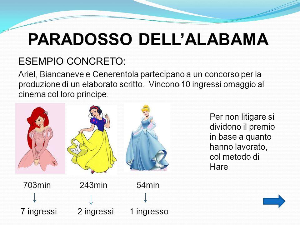 PARADOSSO DELL'ALABAMA ESEMPIO CONCRETO: Ariel, Biancaneve e Cenerentola partecipano a un concorso per la produzione di un elaborato scritto.