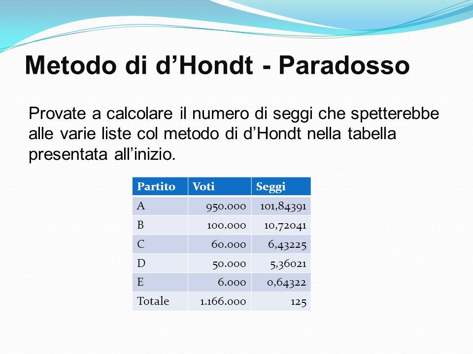 Metodo di d'Hondt - Paradosso Provate a calcolare il numero di seggi che spetterebbe alle varie liste col metodo di d'Hondt nella tabella presentata all'inizio.