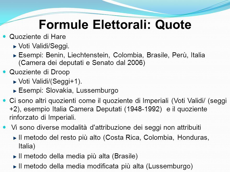 Formule Elettorali: Quote Quoziente di Hare Voti Validi/Seggi.