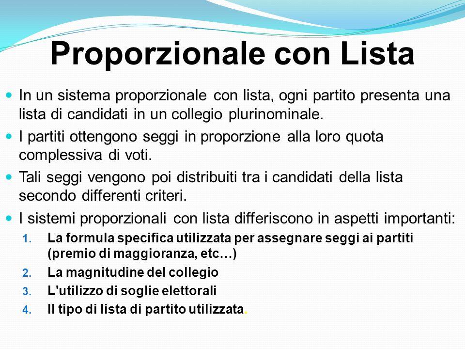 Proporzionale con Lista In un sistema proporzionale con lista, ogni partito presenta una lista di candidati in un collegio plurinominale.