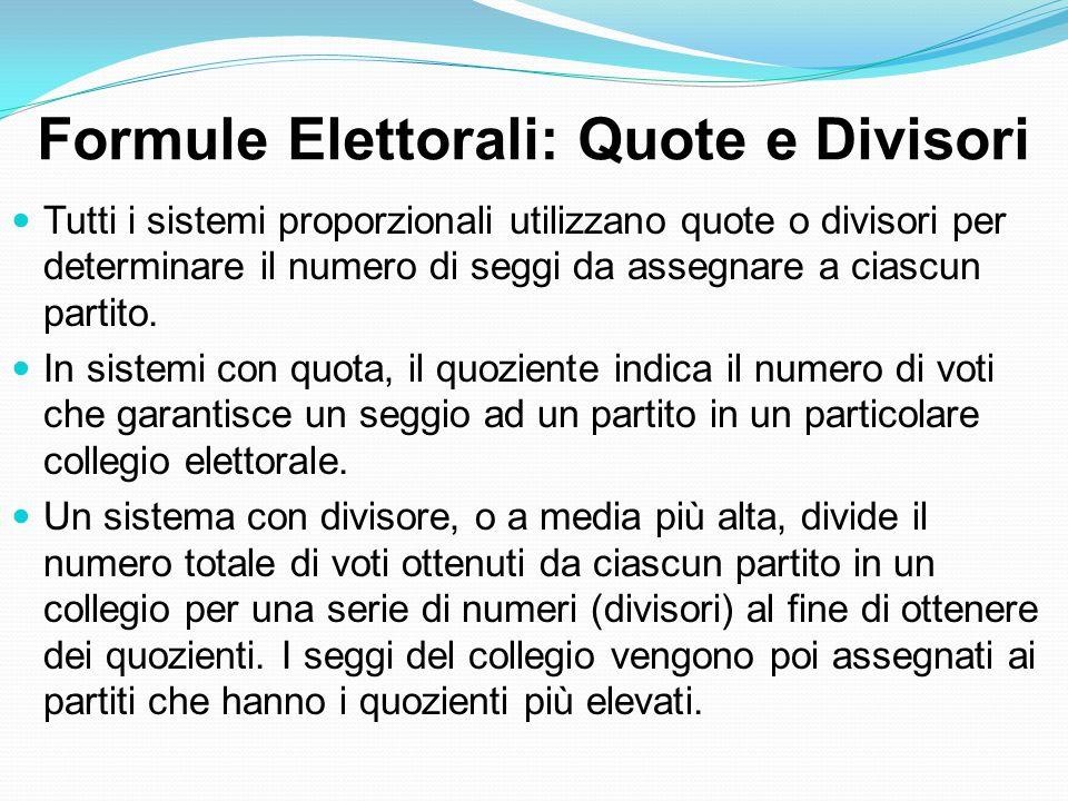 Formule Elettorali: Quote e Divisori Tutti i sistemi proporzionali utilizzano quote o divisori per determinare il numero di seggi da assegnare a ciascun partito.