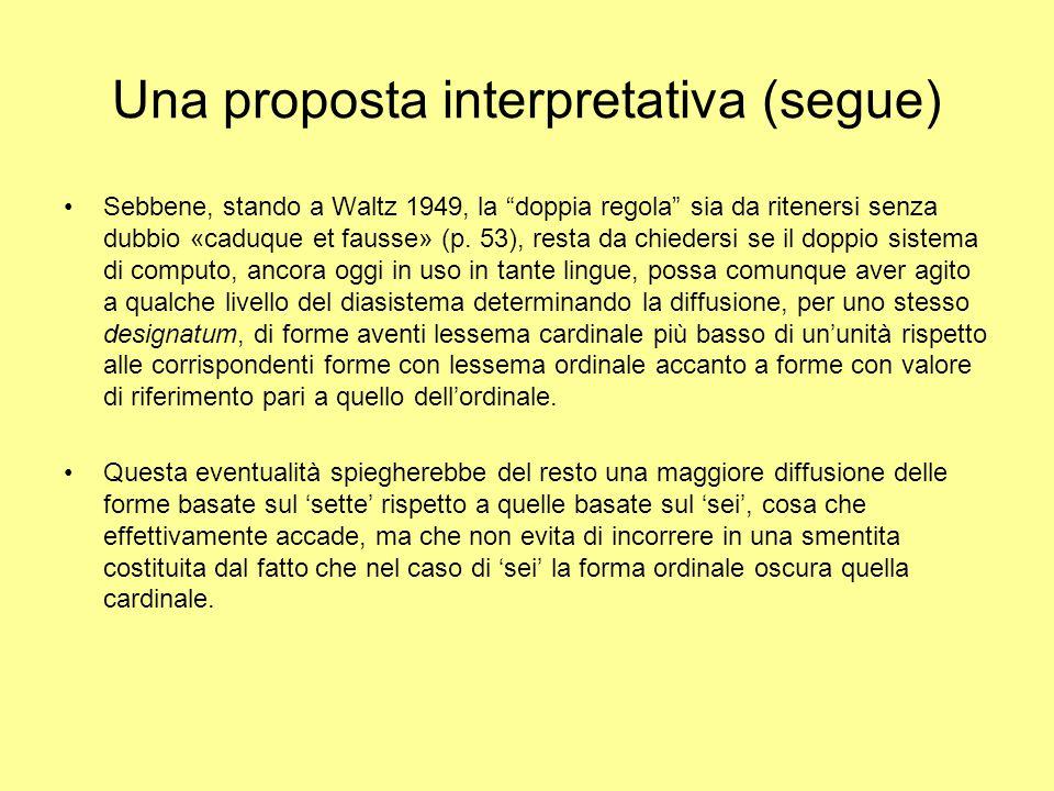 Una proposta interpretativa (segue) Sebbene, stando a Waltz 1949, la doppia regola sia da ritenersi senza dubbio «caduque et fausse» (p.