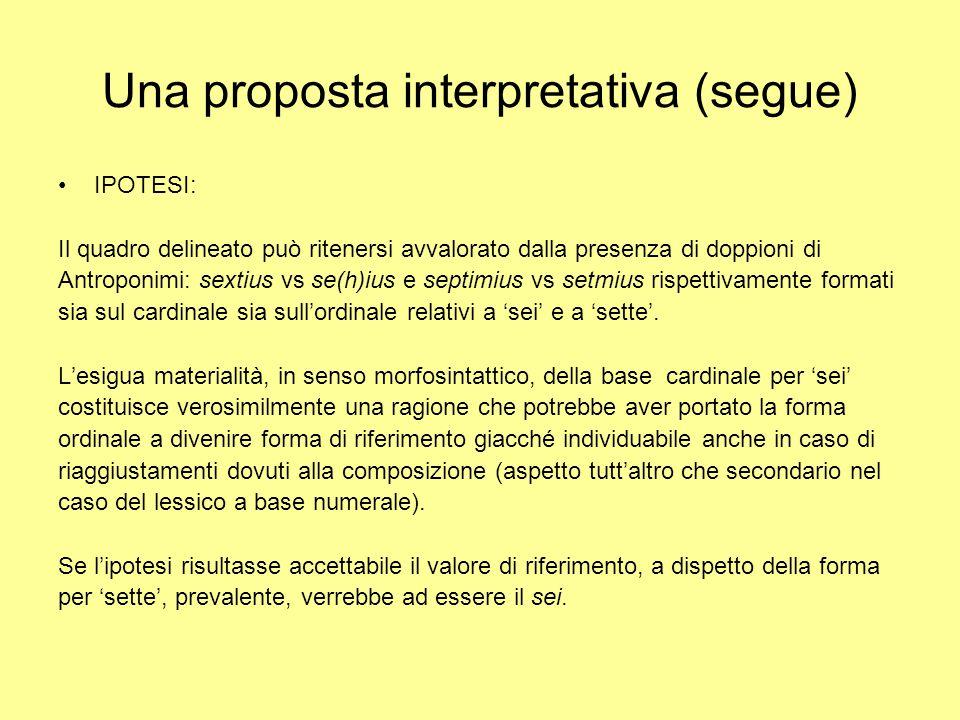 Una proposta interpretativa (segue) IPOTESI: Il quadro delineato può ritenersi avvalorato dalla presenza di doppioni di Antroponimi: sextius vs se(h)ius e septimius vs setmius rispettivamente formati sia sul cardinale sia sull'ordinale relativi a 'sei' e a 'sette'.