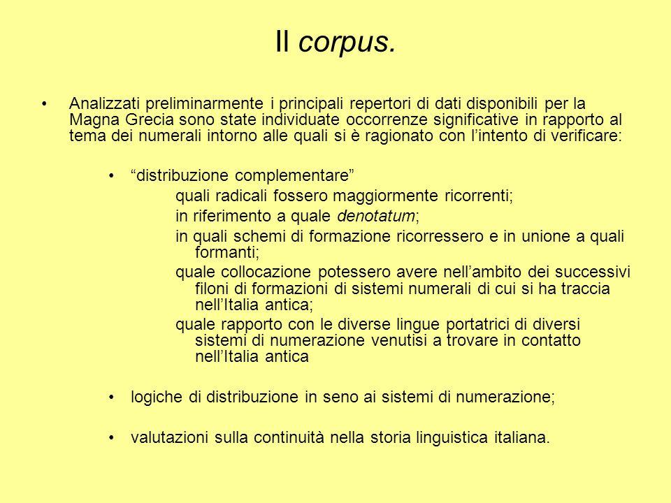 Il corpus.