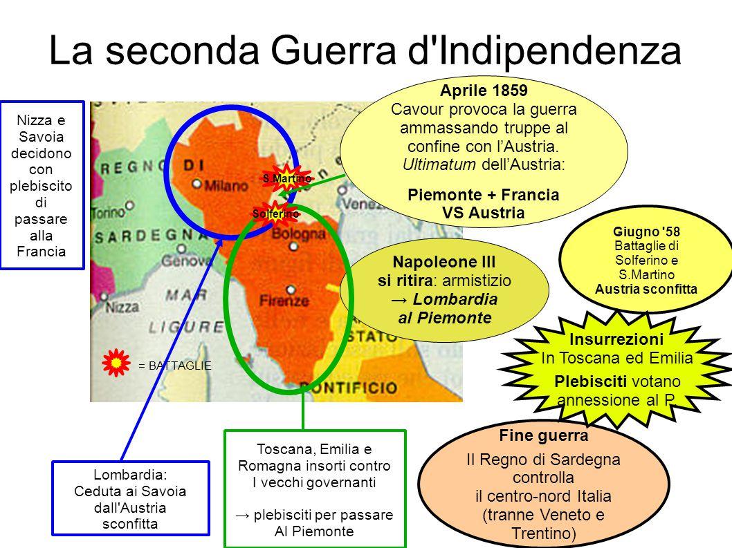 La seconda Guerra d'Indipendenza Napoleone III si ritira: armistizio → Lombardia al Piemonte S.Martino = BATTAGLIE Solferino Lombardia: Ceduta ai Savo