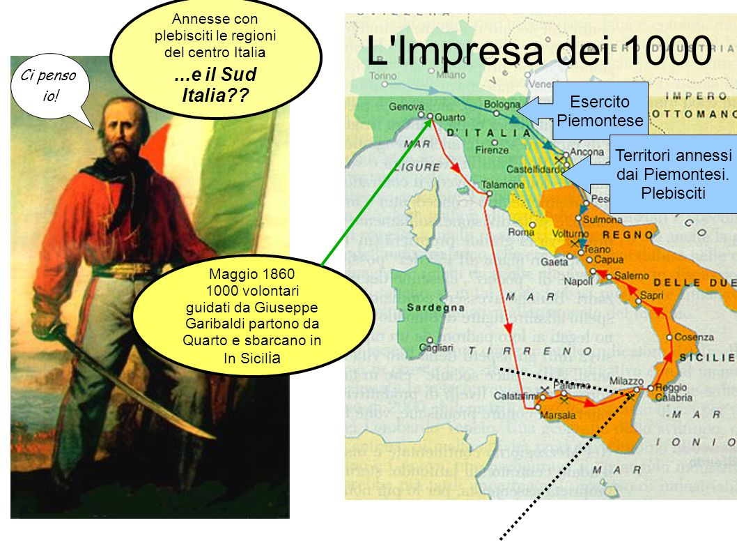 Annesse con plebisciti le regioni del centro Italia...e il Sud Italia?? Maggio 1860 1000 volontari guidati da Giuseppe Garibaldi partono da Quarto e s