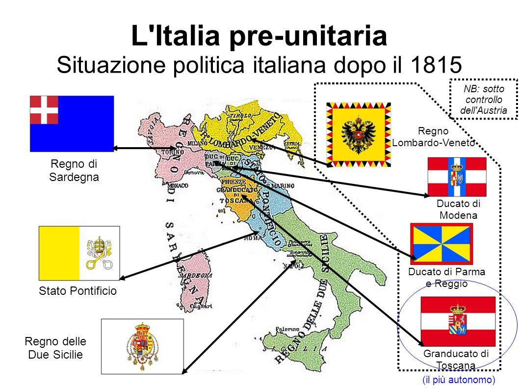L'Italia pre-unitaria Situazione politica italiana dopo il 1815 Regno delle Due Sicilie Stato Pontificio Regno di Sardegna Regno Lombardo-Veneto Ducat