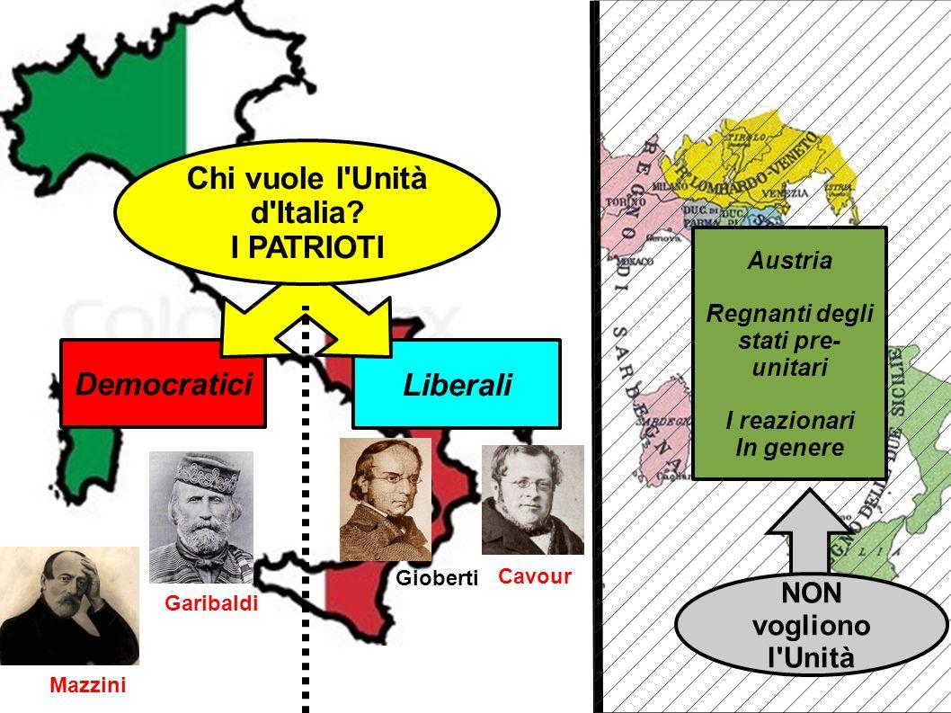 Liberali Democratici Chi vuole l'Unità d'Italia? I PATRIOTI Austria Regnanti degli stati pre- unitari I reazionari In genere NON vogliono l'Unità Cavo