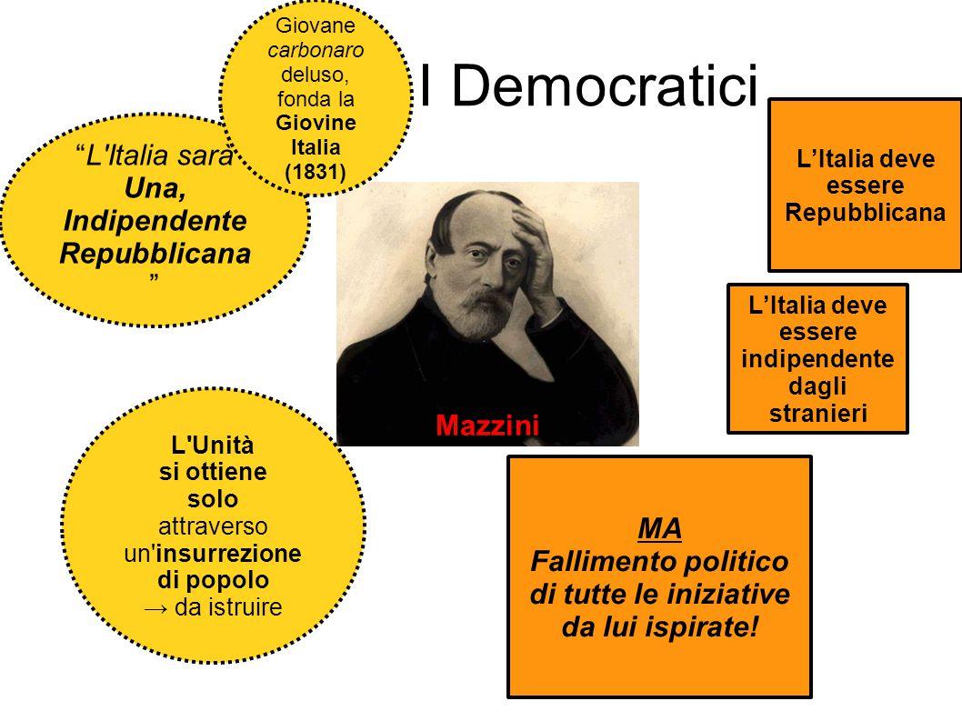 """I Democratici Mazzini """"L'Italia sarà Una, Indipendente Repubblicana """" Giovane carbonaro deluso, fonda la Giovine Italia (1831) L'Unità si ottiene solo"""