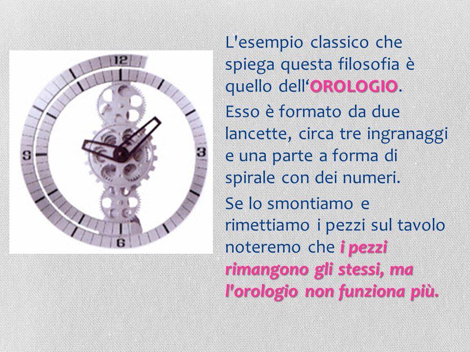 OROLOGIO L'esempio classico che spiega questa filosofia è quello dell'OROLOGIO. Esso è formato da due lancette, circa tre ingranaggi e una parte a for
