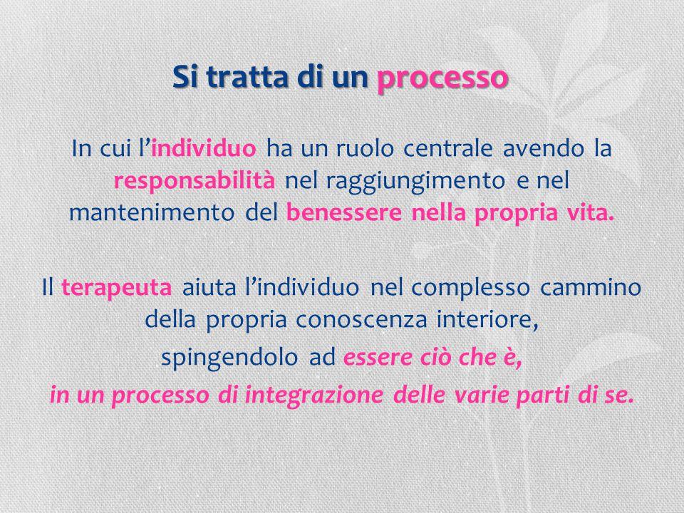 Si tratta di un processo In cui l'individuo ha un ruolo centrale avendo la responsabilità nel raggiungimento e nel mantenimento del benessere nella pr