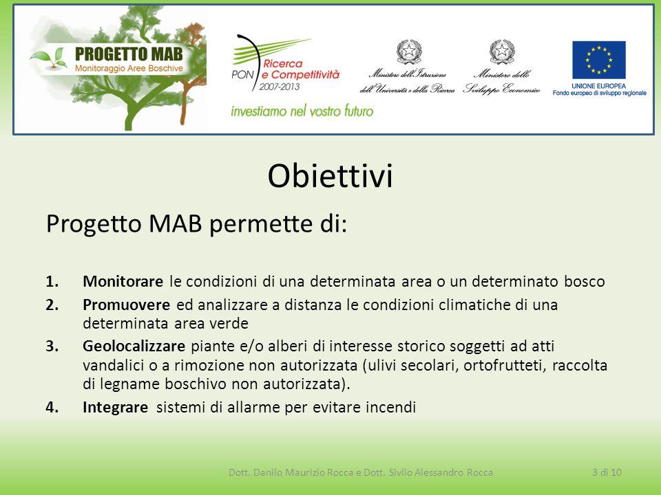 Progetto MAB permette di: 1.Monitorare le condizioni di una determinata area o un determinato bosco 2.Promuovere ed analizzare a distanza le condizion