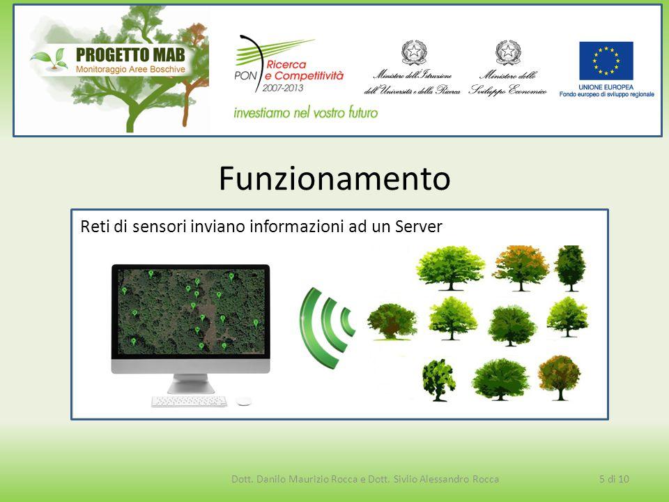 Reti di sensori inviano informazioni ad un Server 5 di 10 Funzionamento Dott. Danilo Maurizio Rocca e Dott. Sivlio Alessandro Rocca