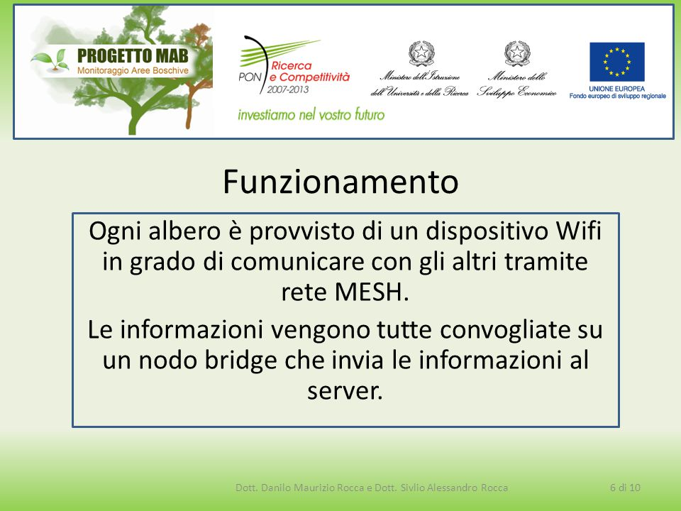 6 di 10 Funzionamento Ogni albero è provvisto di un dispositivo Wifi in grado di comunicare con gli altri tramite rete MESH. Le informazioni vengono t