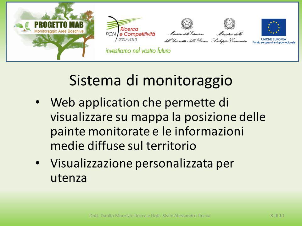 Integrazione con sistemi attuativi per la gestione e la protezione automatica delle risorse da monitorare.