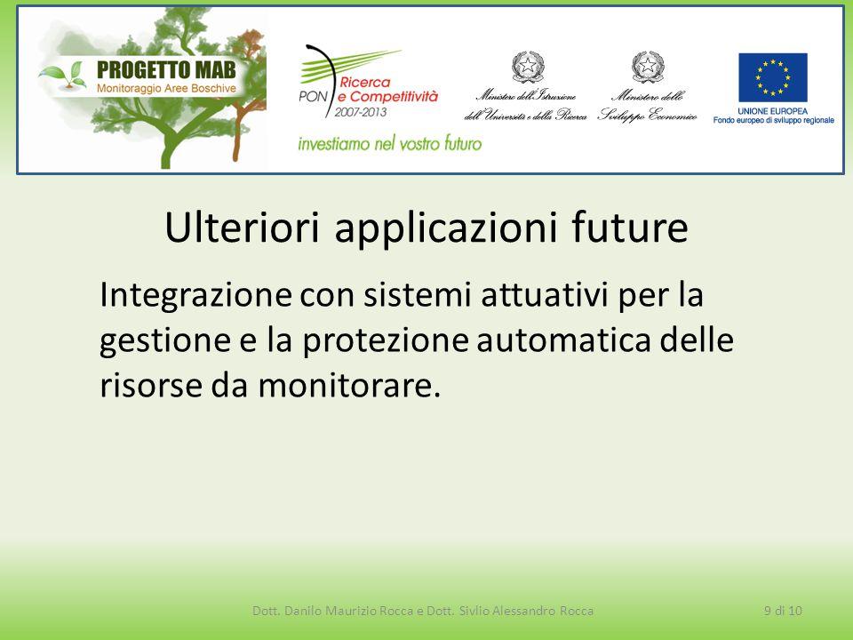 Integrazione con sistemi attuativi per la gestione e la protezione automatica delle risorse da monitorare. 9 di 10 Ulteriori applicazioni future Dott.