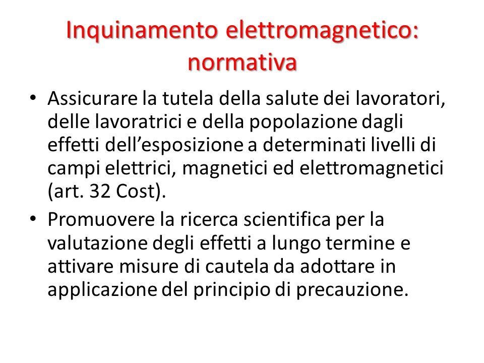 Inquinamento elettromagnetico: normativa Assicurare la tutela della salute dei lavoratori, delle lavoratrici e della popolazione dagli effetti dell'esposizione a determinati livelli di campi elettrici, magnetici ed elettromagnetici (art.