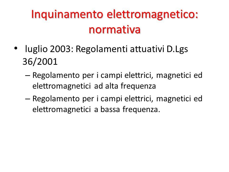 Inquinamento elettromagnetico: normativa luglio 2003: Regolamenti attuativi D.Lgs 36/2001 – Regolamento per i campi elettrici, magnetici ed elettromagnetici ad alta frequenza – Regolamento per i campi elettrici, magnetici ed elettromagnetici a bassa frequenza.