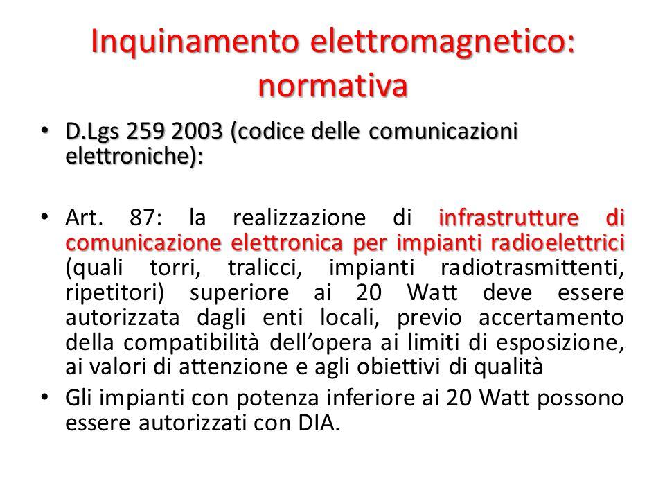 Inquinamento elettromagnetico: normativa D.Lgs 259 2003 (codice delle comunicazioni elettroniche): D.Lgs 259 2003 (codice delle comunicazioni elettroniche): infrastrutture di comunicazione elettronica per impianti radioelettrici Art.