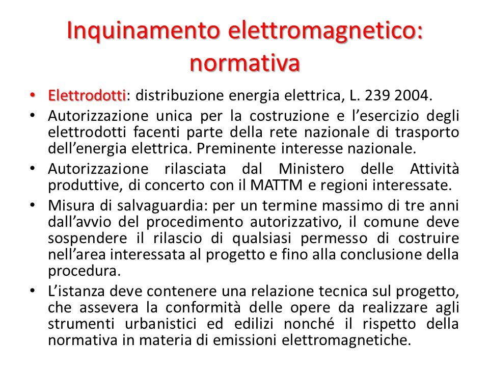 Inquinamento elettromagnetico: normativa Elettrodotti Elettrodotti: distribuzione energia elettrica, L.