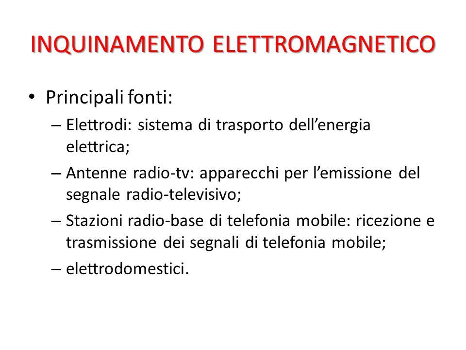 INQUINAMENTO ELETTROMAGNETICO Principali fonti: – Elettrodi: sistema di trasporto dell'energia elettrica; – Antenne radio-tv: apparecchi per l'emissione del segnale radio-televisivo; – Stazioni radio-base di telefonia mobile: ricezione e trasmissione dei segnali di telefonia mobile; – elettrodomestici.