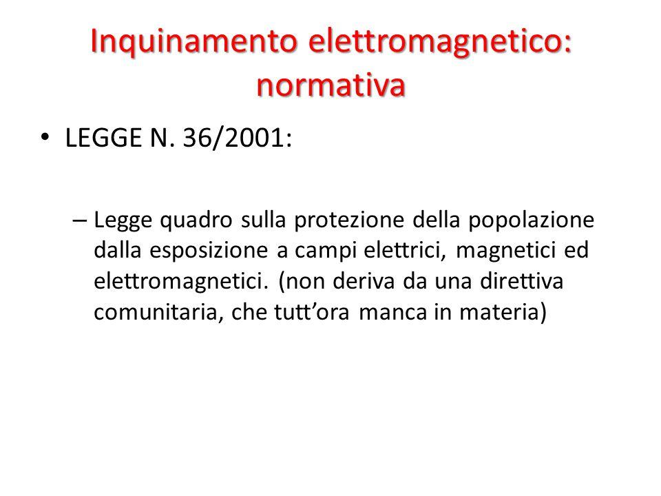 Inquinamento elettromagnetico: normativa LEGGE N.