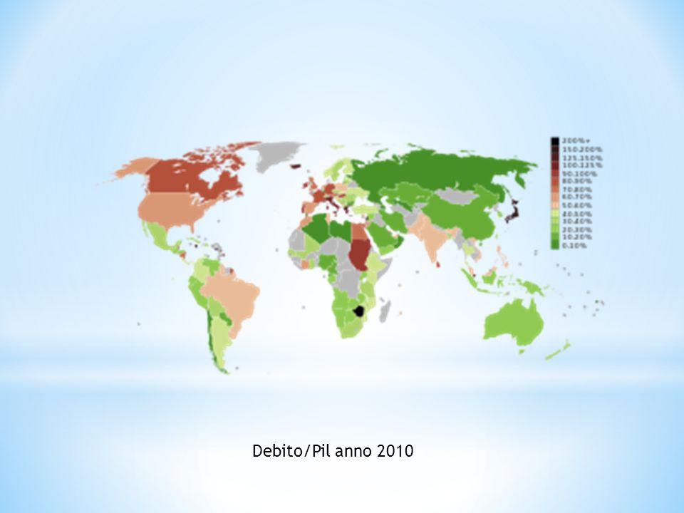 Debito/Pil anno 2010
