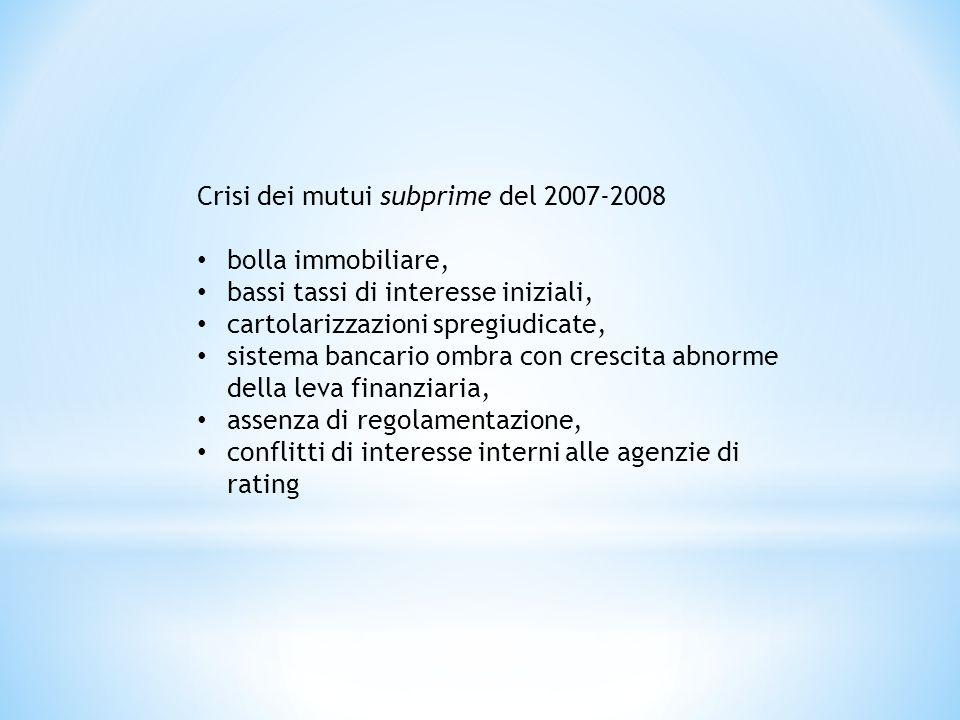 Crisi dei mutui subprime del 2007-2008 bolla immobiliare, bassi tassi di interesse iniziali, cartolarizzazioni spregiudicate, sistema bancario ombra c