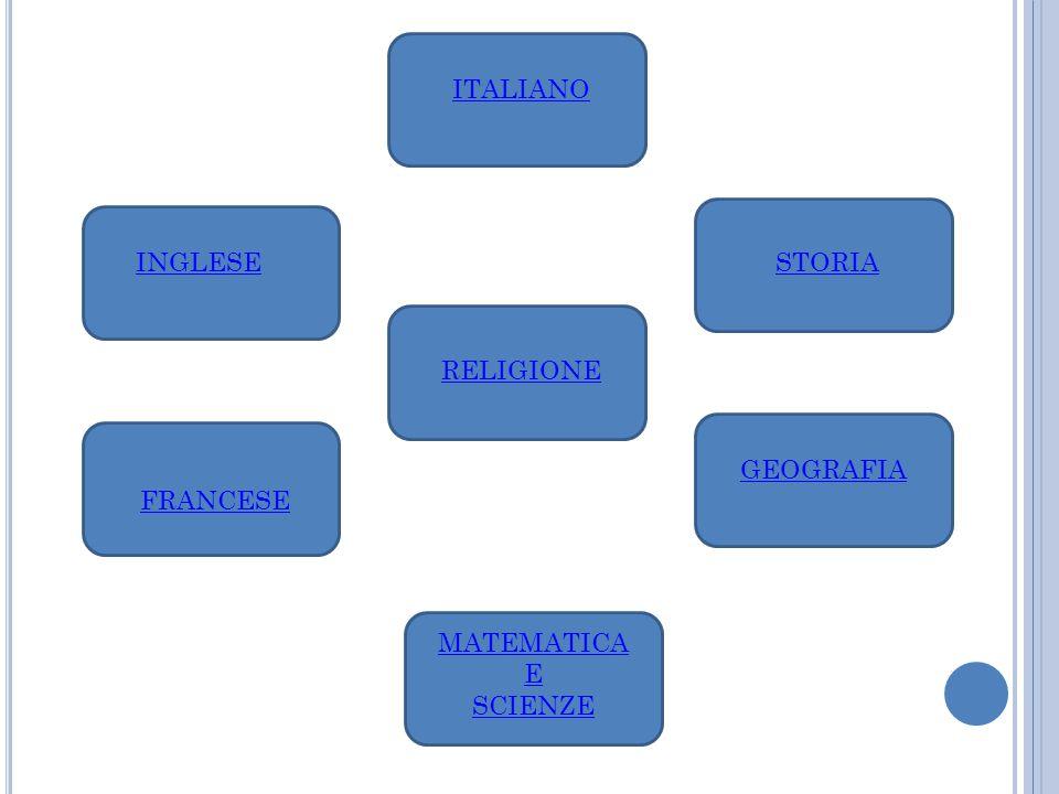 ITALIANO STORIA GEOGRAFIA MATEMATICA E SCIENZE FRANCESE INGLESE RELIGIONE