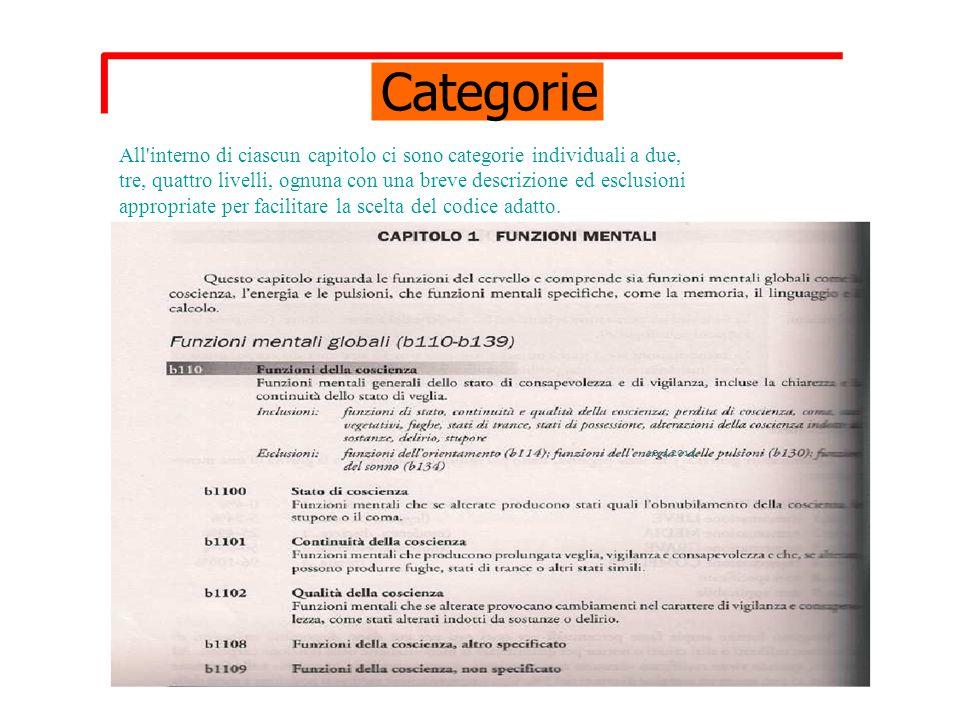 Categorie All interno di ciascun capitolo ci sono categorie individuali a due, tre, quattro livelli, ognuna con una breve descrizione ed esclusioni appropriate per facilitare la scelta del codice adatto.
