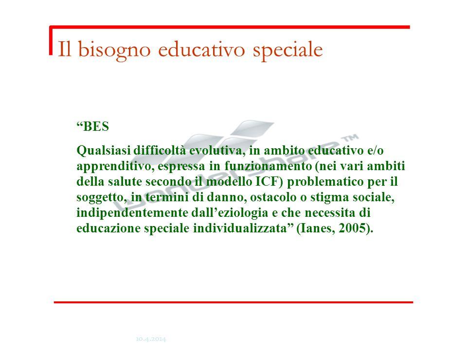 """""""BES Qualsiasi difficoltà evolutiva, in ambito educativo e/o apprenditivo, espressa in funzionamento (nei vari ambiti della salute secondo il modello"""