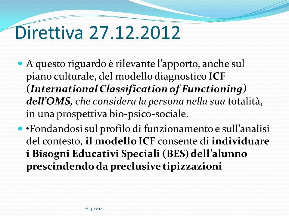 ICF: i fondamentali 10.4.2014