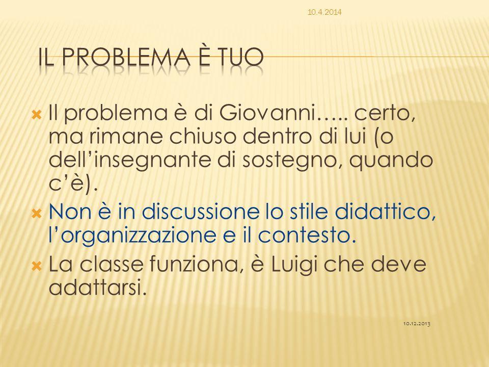  Il problema è di Giovanni…..
