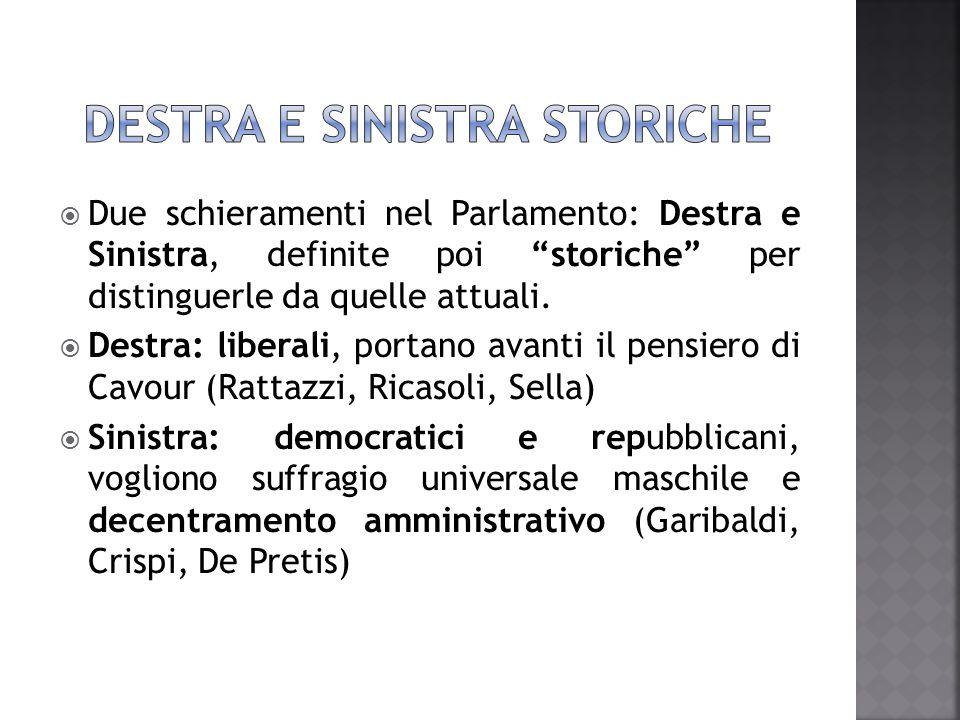 """ Due schieramenti nel Parlamento: Destra e Sinistra, definite poi """"storiche"""" per distinguerle da quelle attuali.  Destra: liberali, portano avanti i"""