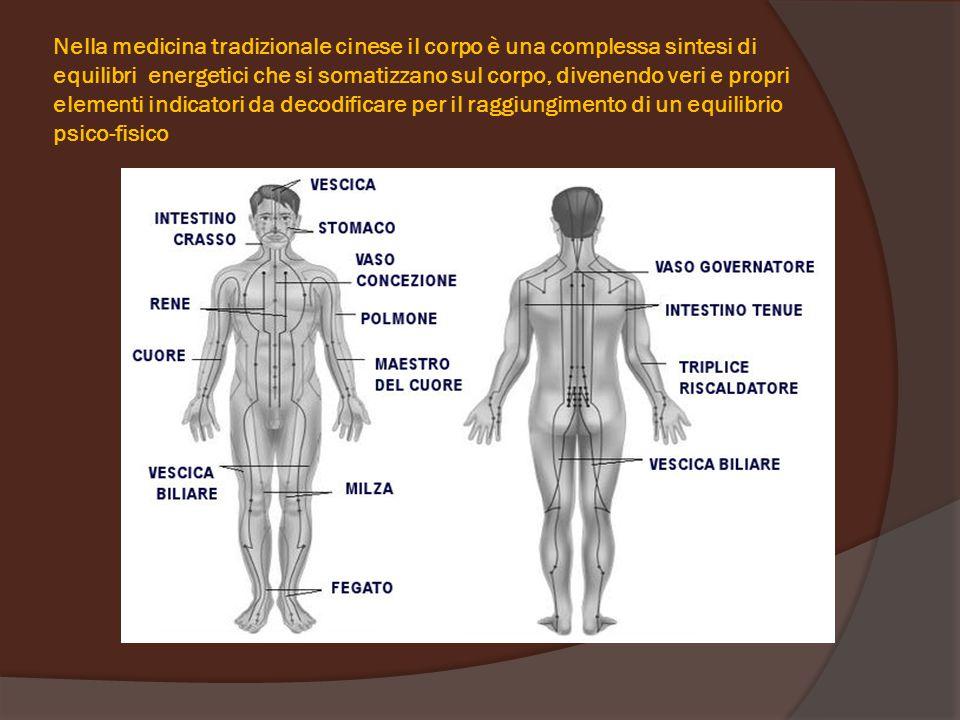 Nella medicina tradizionale cinese il corpo è una complessa sintesi di equilibri energetici che si somatizzano sul corpo, divenendo veri e propri elem