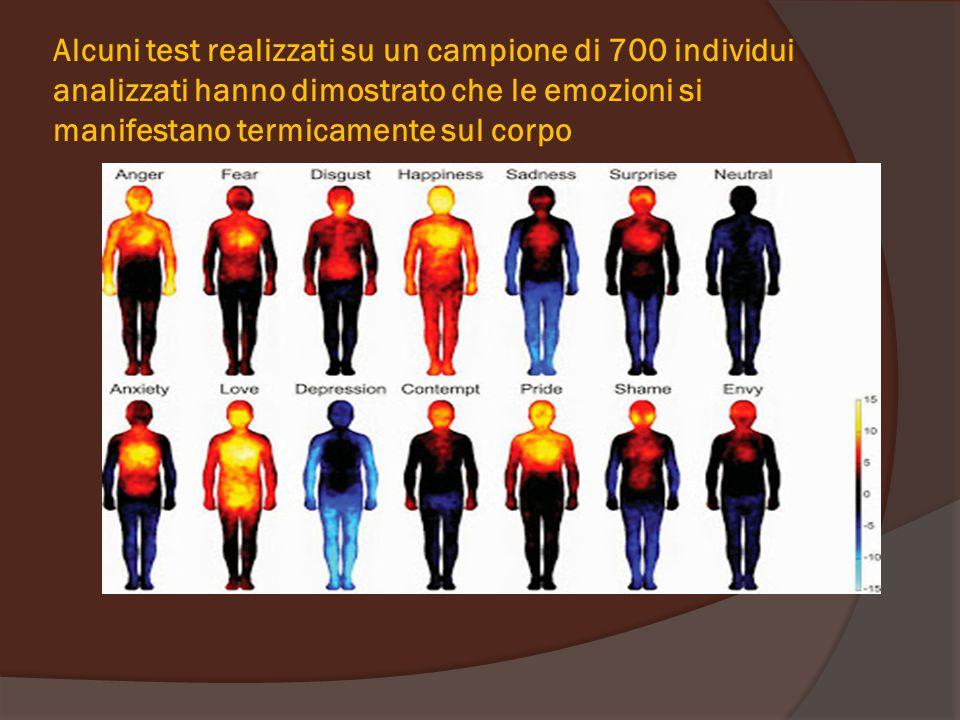 Alcuni test realizzati su un campione di 700 individui analizzati hanno dimostrato che le emozioni si manifestano termicamente sul corpo
