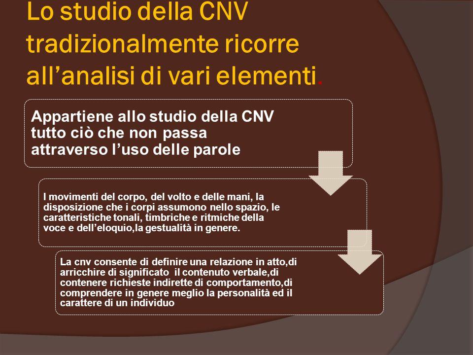 Lo studio della CNV tradizionalmente ricorre all'analisi di vari elementi. Appartiene allo studio della CNV tutto ciò che non passa attraverso l'uso d