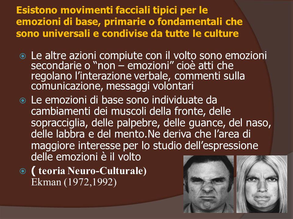 Esistono movimenti facciali tipici per le emozioni di base, primarie o fondamentali che sono universali e condivise da tutte le culture  Le altre azi