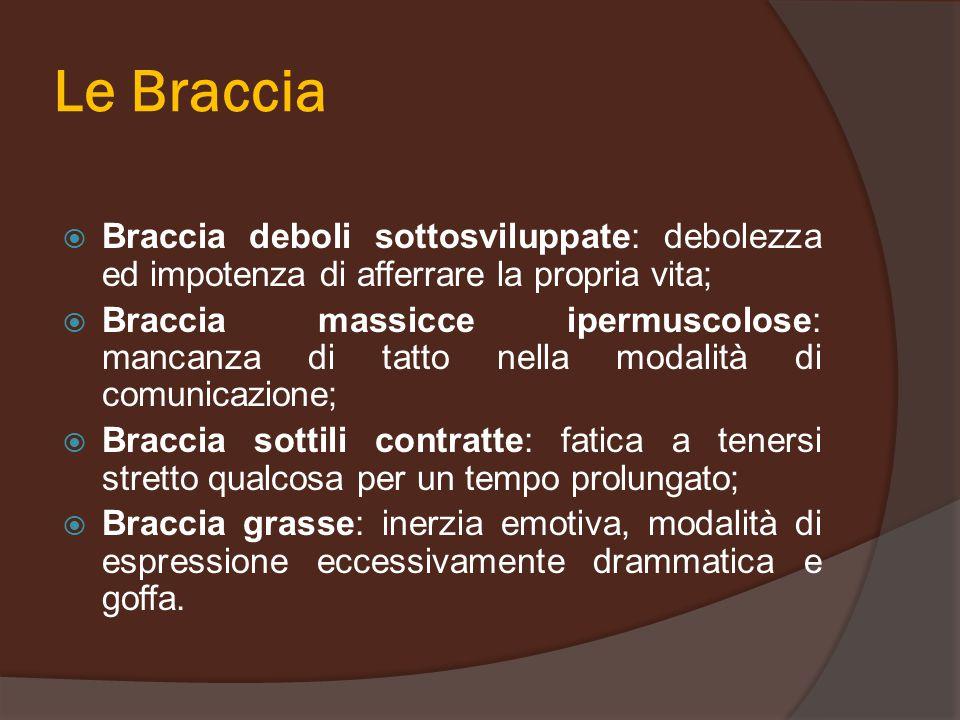 Le Braccia  Braccia deboli sottosviluppate: debolezza ed impotenza di afferrare la propria vita;  Braccia massicce ipermuscolose: mancanza di tatto