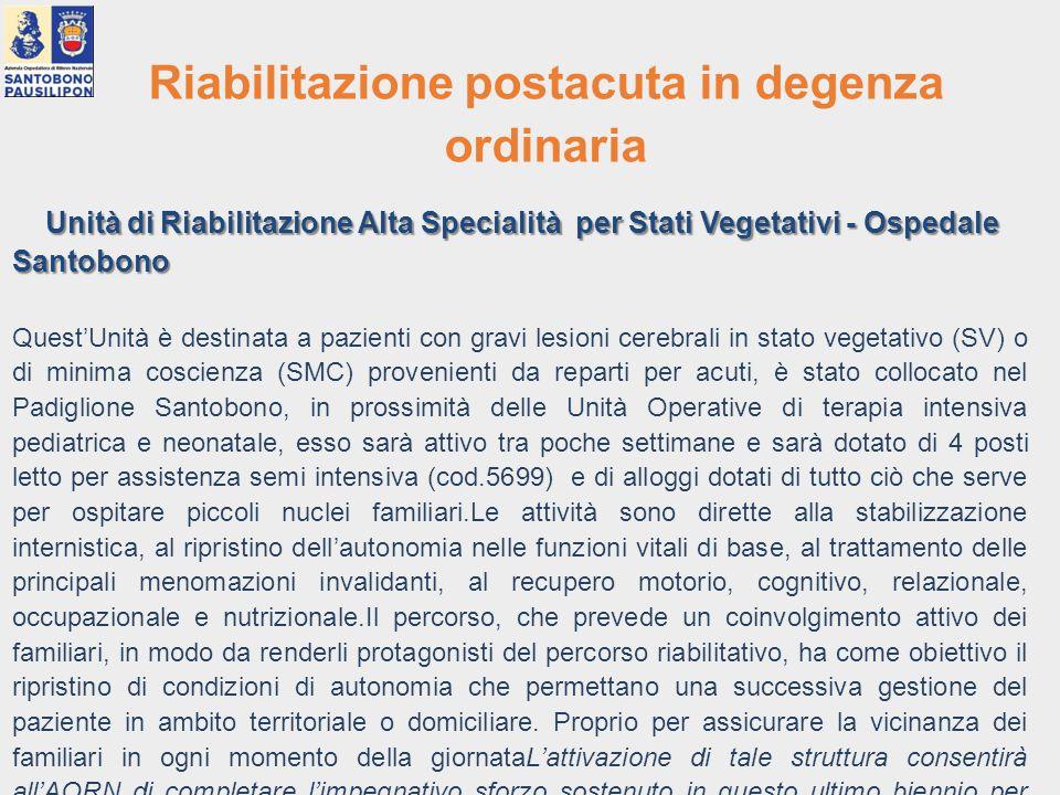 Riabilitazione postacuta in degenza ordinaria Unità di Riabilitazione Alta Specialità per Stati Vegetativi - Ospedale Santobono Unità di Riabilitazion