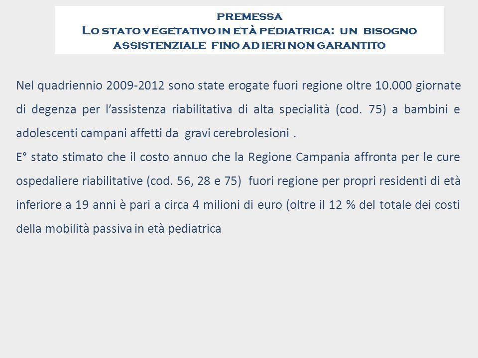 Nel quadriennio 2009-2012 sono state erogate fuori regione oltre 10.000 giornate di degenza per l'assistenza riabilitativa di alta specialità (cod. 75
