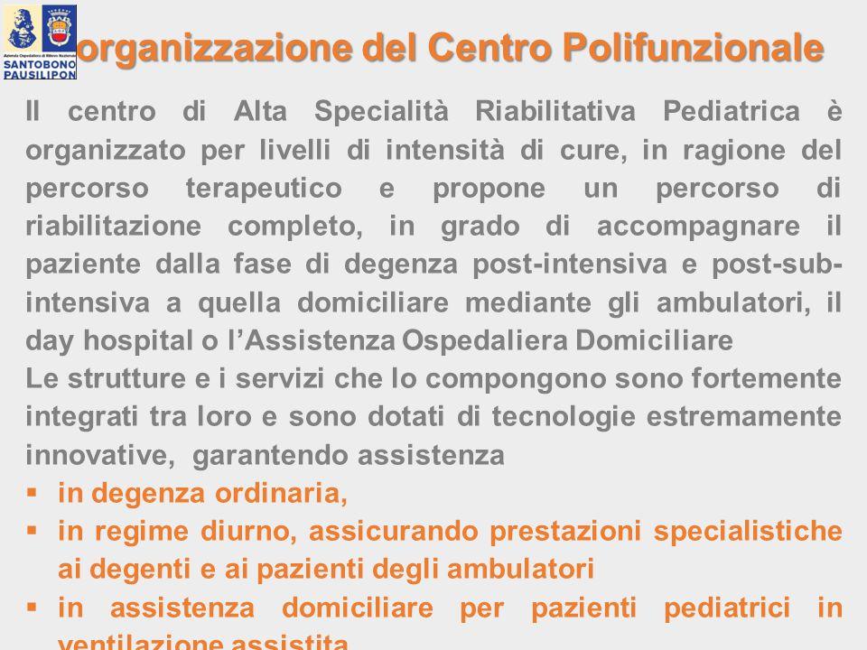 L'organizzazione del Centro Polifunzionale Il centro di Alta Specialità Riabilitativa Pediatrica è organizzato per livelli di intensità di cure, in ra